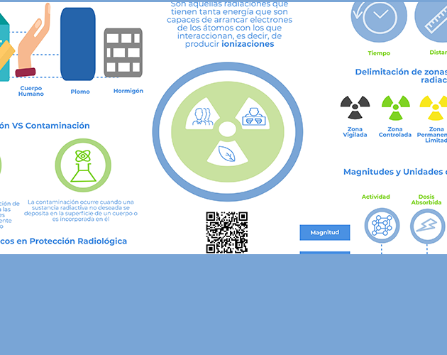 LANENT y el Foro de la Industria Nuclear Española lanzan material educativo gratuito