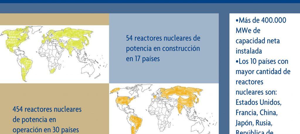 La energía nuclear en el mundo