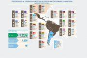 Capacitación Regional: El CCR cumple 12 años
