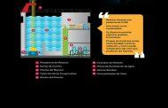 Infografías Educativas - CCHEN