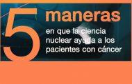 5 maneras en que la ciencia nuclear ayuda a los pacientes con cáncer