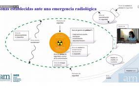 La ARN capacitó a la Cruz Roja Argentina sobre la respuesta ante emergencias radiológicas
