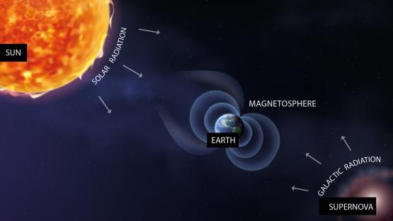 La radiación cósmica: Por qué no debería ser motivo de preocupación